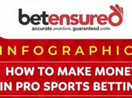 ganar dinero con apuestas deportivas profesionales